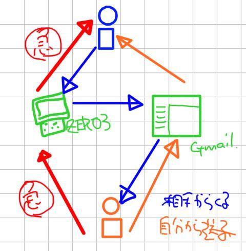 image/umaken-diet-2006-04-19T19:30:38-1.jpg